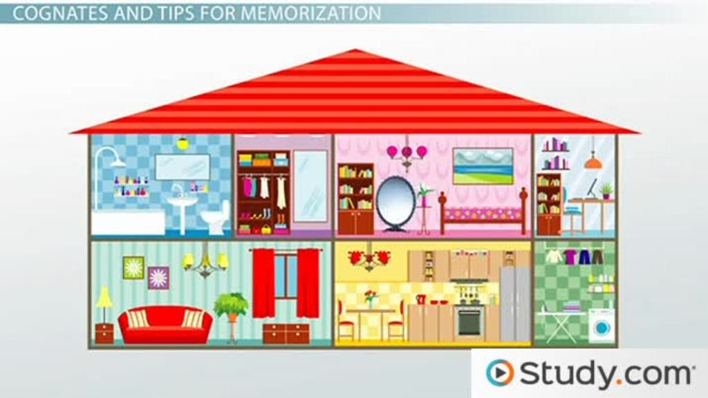 spanish vocabulary for household items1_109714