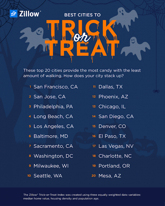 20 Best Cities for Trick or Treating in 2017