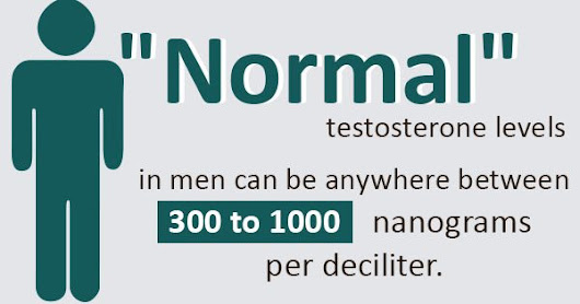 Testosterone Treatment: The Truth Behind Low Testosterone - Peace Medical