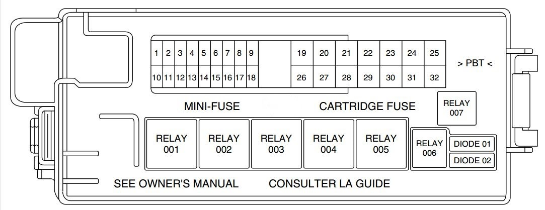 2002 Ford Taurus Wire Diagram For Fuel