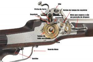 O design das armas, como hoje em dia, variava em cada peça produzida. Nem todas, por exemplo, possuia uma tampa da roda serrilhada, nem todas possuíam guarda mato, etc.
