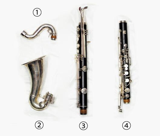 楽器の豆知識バスクラリネットの組み立て方イベント情報楽器なら