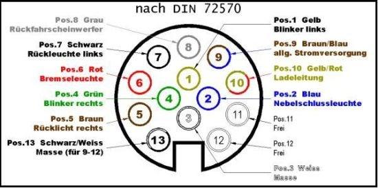 Atemberaubend 5 Poliger Anhängerschaltplan Ideen - Elektrische ...