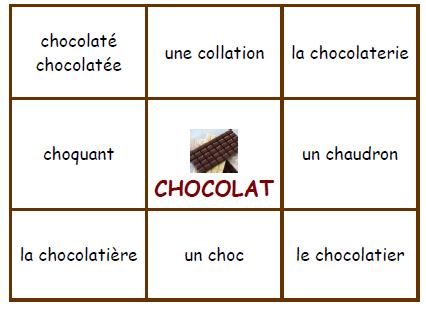 Rodzina wyrazów - teoria 3 - Francuski przy kawie
