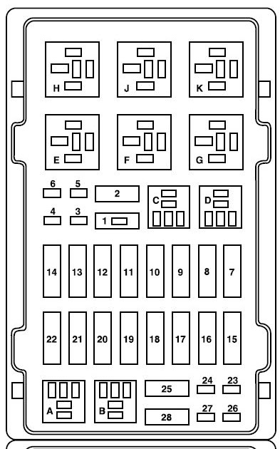 2003 Ford E350 Fuse Panel Diagram