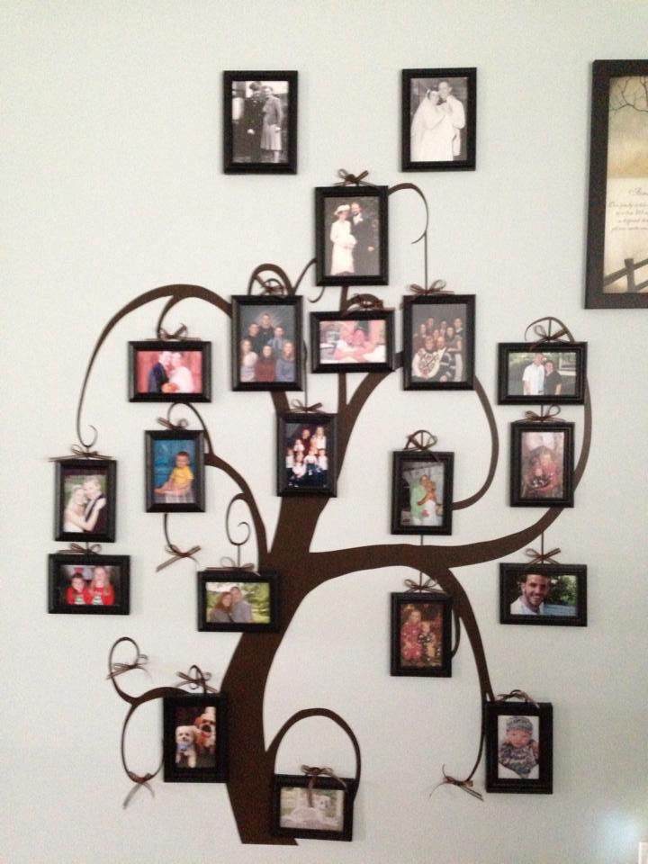 Family Frame Tree