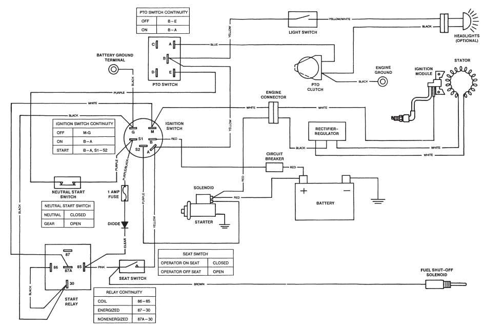 21 Best John Deere X585 Wiring Diagram
