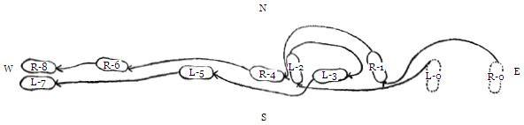 《昆吾劍譜》 李凌霄 (1935) - footwork chart 9b
