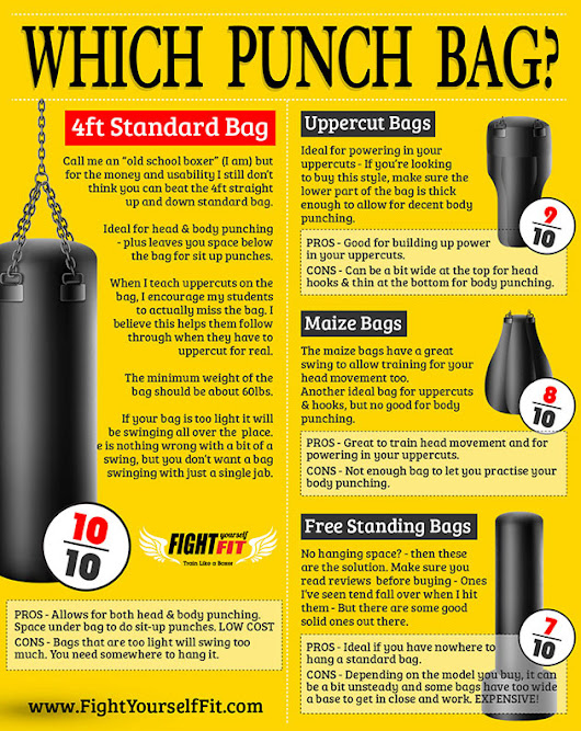 What's The Best Punch Bag For Boxing