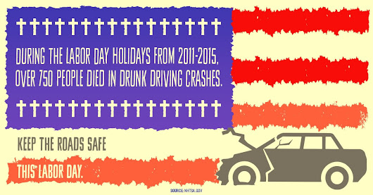 2017 Labor Day: Drive Sober or Get Pulled Over | Action Plus Bail Bonds