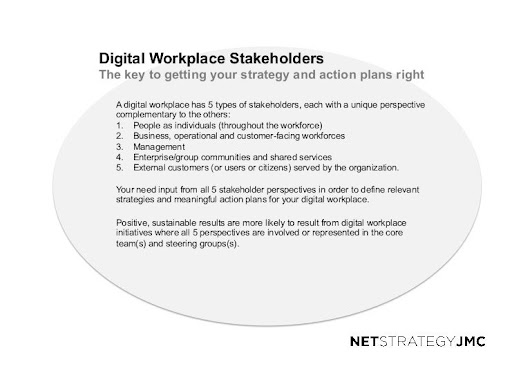 Digital-workplace-stakeholders-netjmc