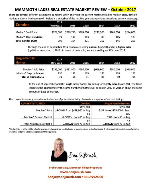 Mammoth Lakes Real Estate Market Update - October 1, 2017 - Sonja Bush