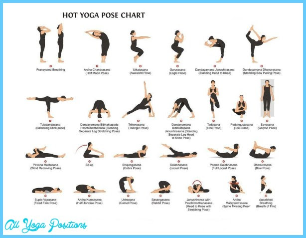 Yoga Poses For Weight Loss For Beginners Allyogapositions Com