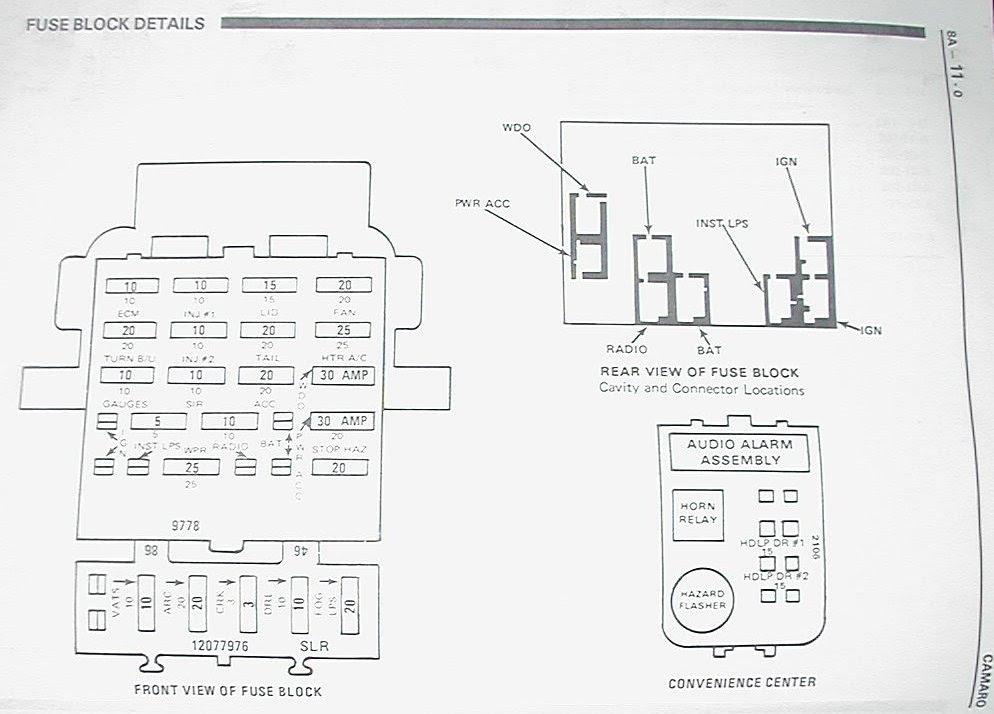 1995 Camaro Fuse Diagram