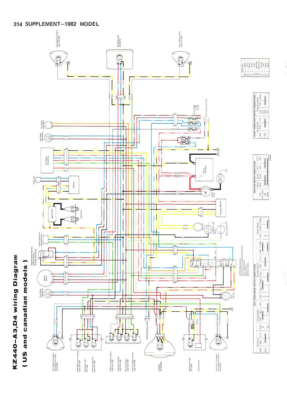 Index Of Kz440 Wiring Diagrams
