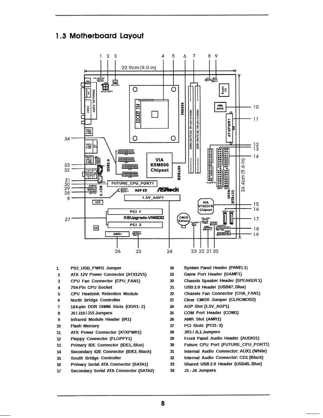 Java Netbeans Uml Part 1 Auto Manual Guide