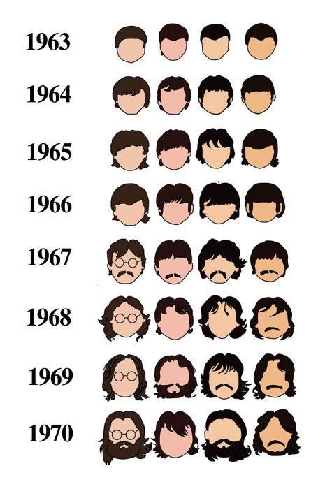La historia de los Beatles contada por su cabello