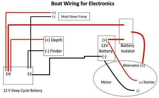 Bass Boat Bass Boat Wiring