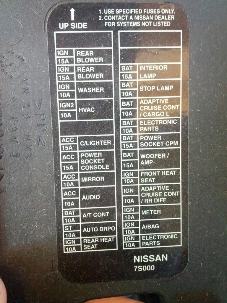 25 2005 Nissan Titan Fuse Box Diagram