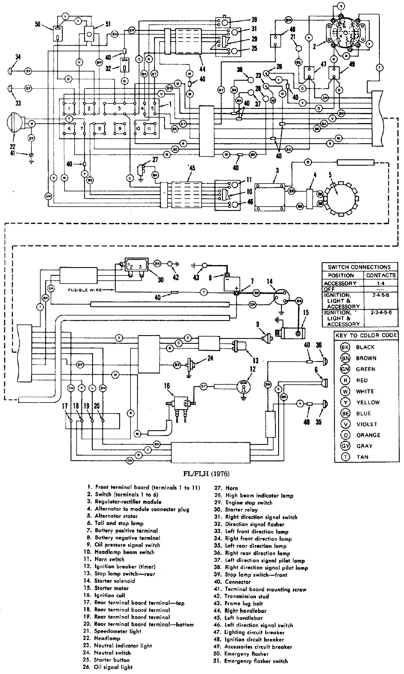 1984 Sportster Wiring Diagram Manual Guide