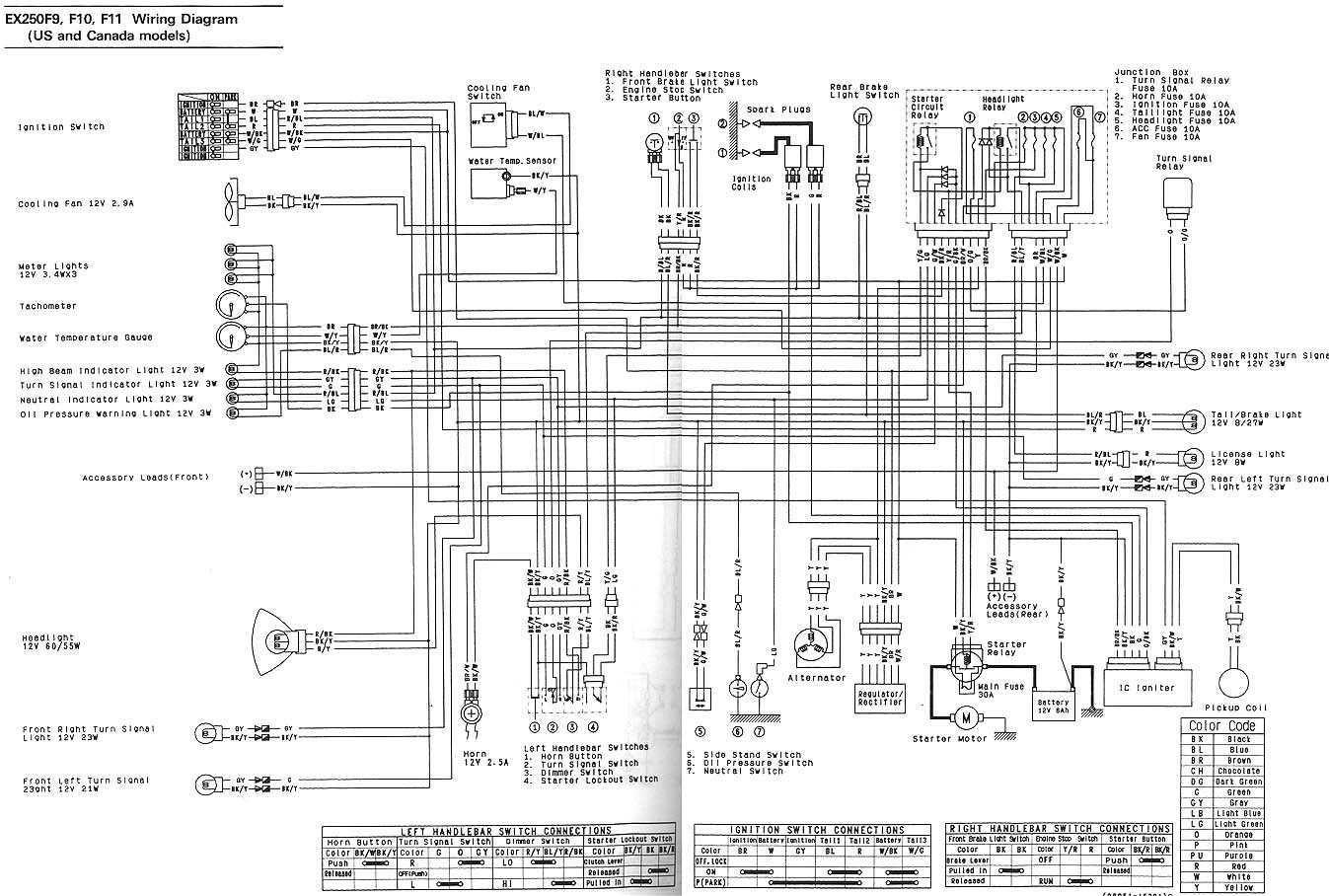 1995 Kawasaki Mule Wiring Diagram Wiring Diagram Fear Explained B Fear Explained B Led Illumina It