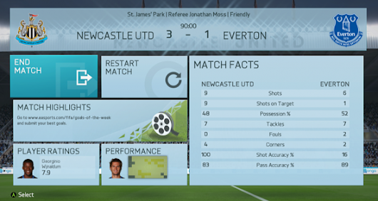 FIFA 16 predicts the Newcastle vs Everton result