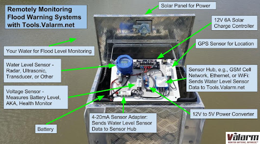 Valarm Remote Monitoring & Industrial IoT Applications – Flood Warning Systems – Remotely Monitoring Water Levels, Flooding, Emergency Management, and Public Safety for Smart Cities with Industrial IoT Sensors