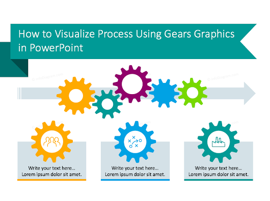 How to Visualize a Process Using Gears Graphics in PowerPoint - Blog - Creative Presentations Ideas
