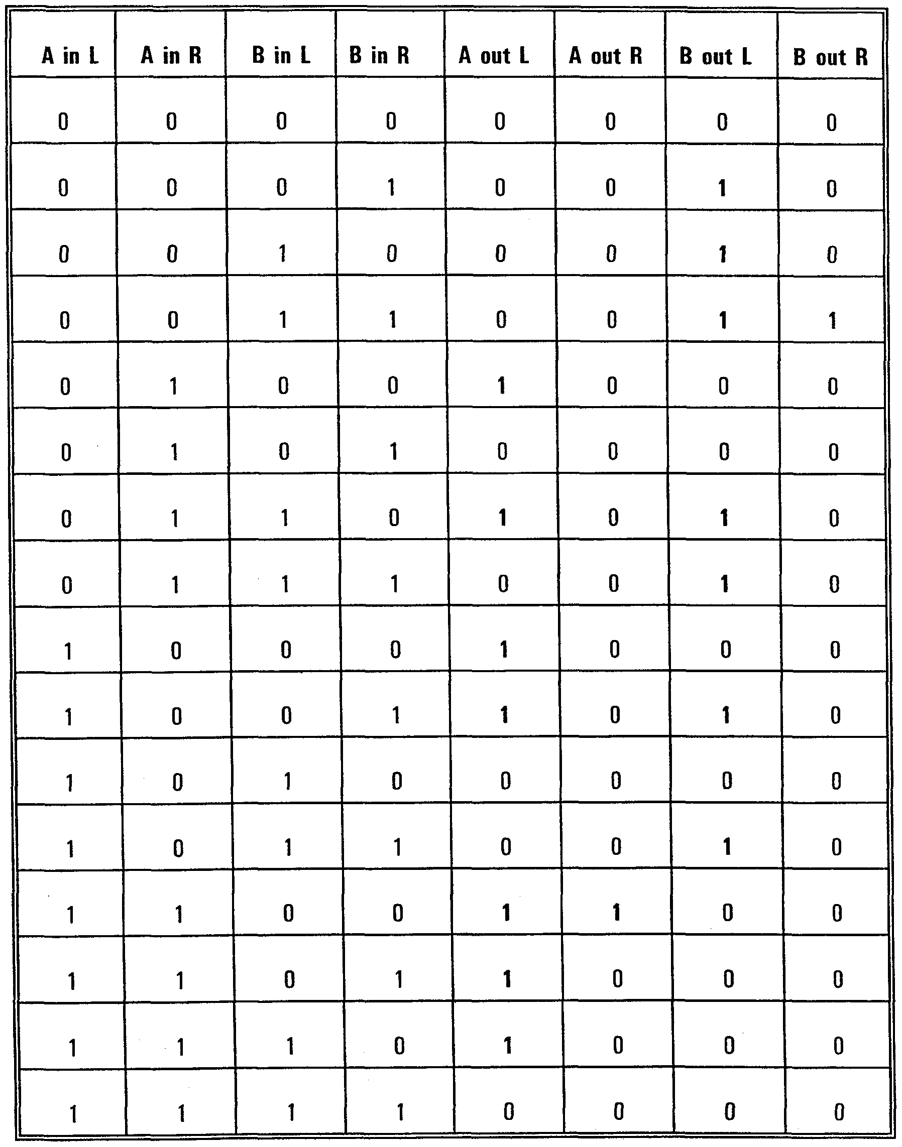4 Bit Comparator Logic Diagram