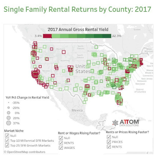 These counties are reaping the biggest rewards for real estate investors • RealtyBizNews: Real Estate News