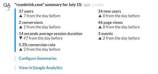 Google Analytics for Slack Integration is Awesome | Ryan Brink
