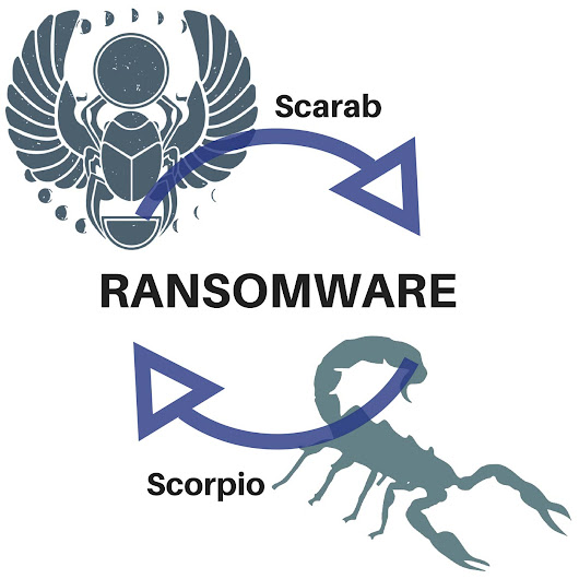 How to Remove .Scorpio File Virus and Recover Files