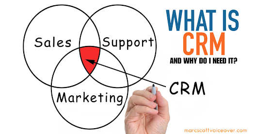 What Is CRM and Why Do I Need It?