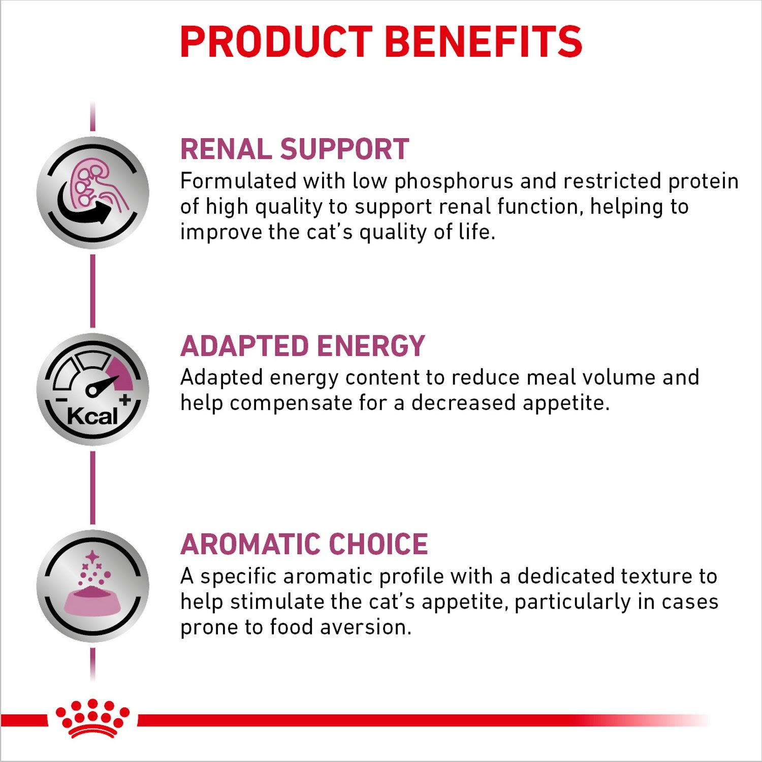 Royal Canin Veterinary Diet Renal Support T Canned Cat ...