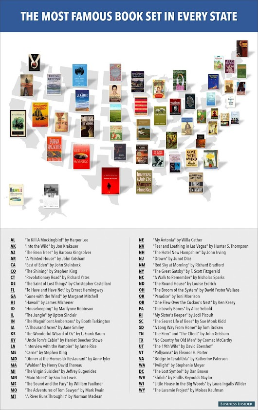Most Famous Books set in Each USA State