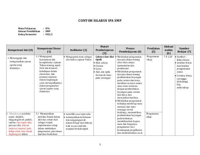 Contoh Rpp Ekosistem Kelas 7 Contoh Fei