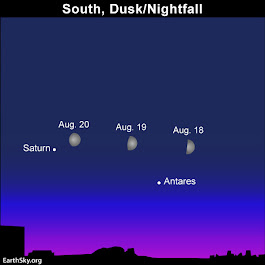 Moon, Antares, Saturn August 18 to 20 | EarthSky.org