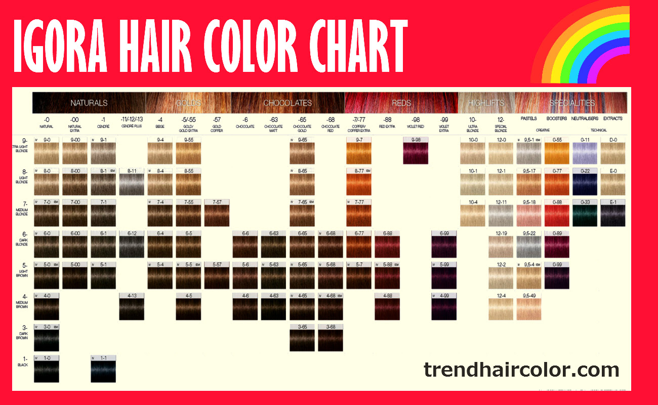 30 Meaning Of Numbers On Hair Color Color Meaning Hair Of On Numbers