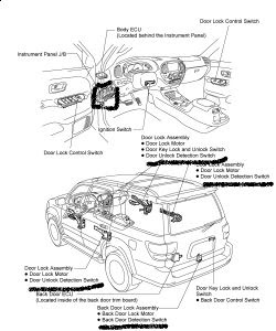 2008 Toyotum Tacoma Fuse Box