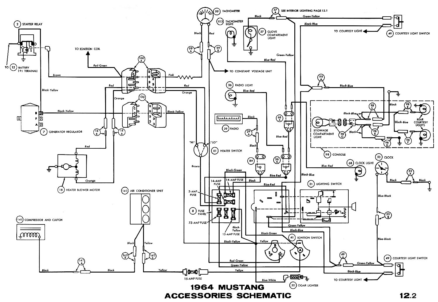 Mustang 1984 350 Engine Wire Diagram Wiring Diagram Character A Character A Lionsclubviterbo It