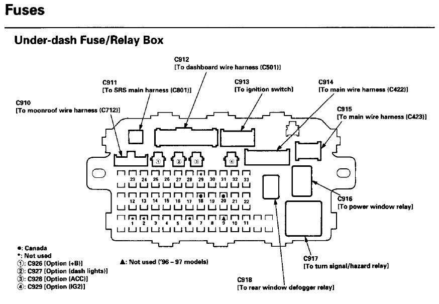 Civic & Del Sol Fuse Panel (printable copies of the fuse ...