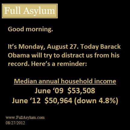 Obama's Record: Median Income