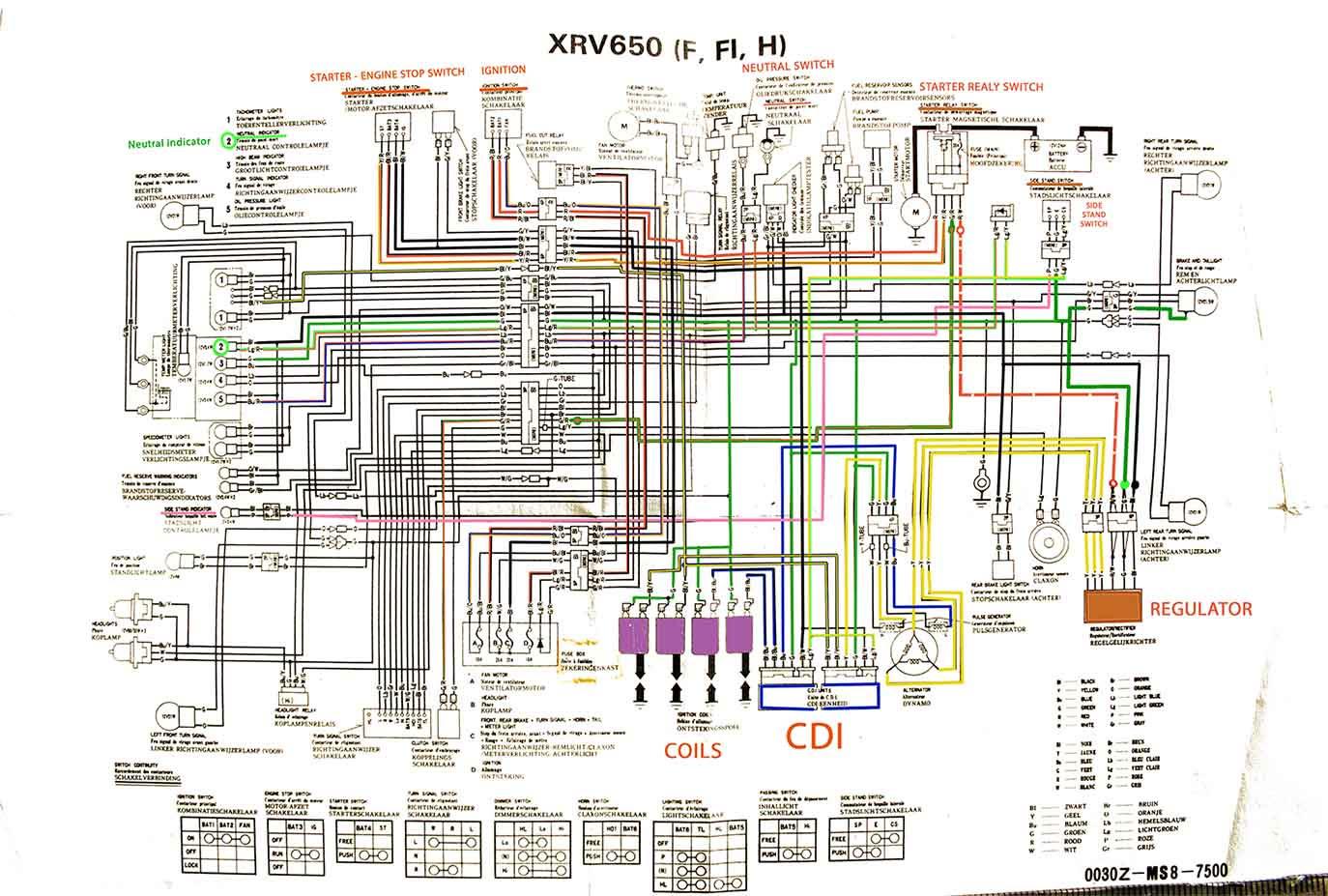 Wiring Honda Africa Twin Wiring Diagram Full Quality Grafikerdergisi Chefscuisiniersain Fr