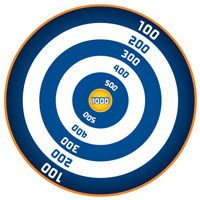 Nerf Games | Play NERF Wall Target - Circles (Printable) for Free ...