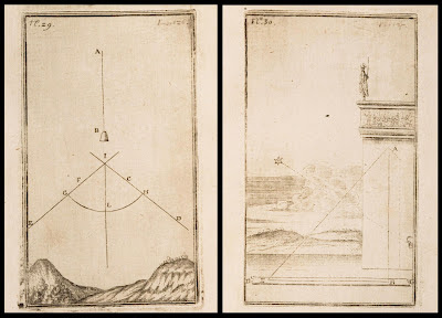 Magnetologia Curiosa 1690 by Joachim Dalencé