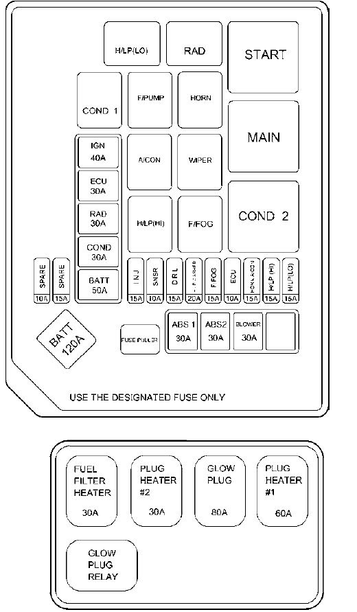 Fuse Box Diagram For 2006 Hyundai Tucson Wiring Diagram For Brake Controller Wiring Car Auto8 Bmw1992 Warmi Fr