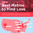 10 Best U.S. Cities to Find Love This Year