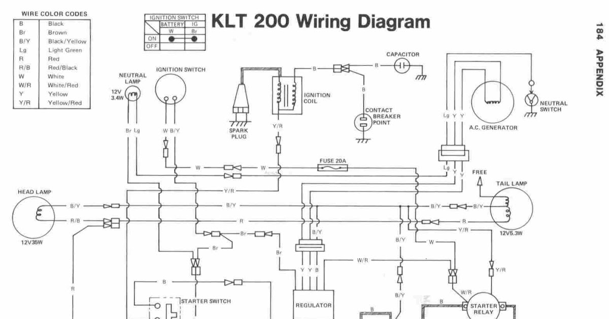 2005 Sterling Truck Wiring Diagrams