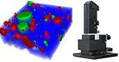 Raman imaging microscopy: the analytical multi-tool