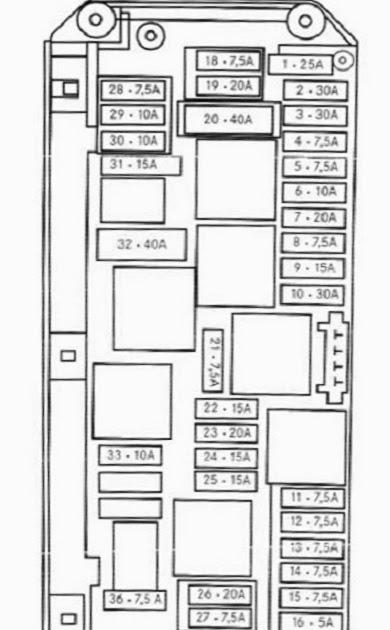 Mercedes Fuse Box Diagram - Wiring Diagram